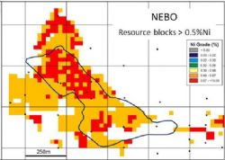 Nebo Resource Blocks