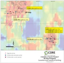 Drilling Summary, Ahoy and Ahoy East Prospects, Finniss Lithium Project, NT.