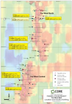 Drilling Summary, Far West Prospects, Finniss Lithium Project, NT