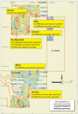Drilling Summary Diagram, Finniss Project NT.