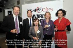 2017 East Coles / Transplant Australia Corporate Performance Awards