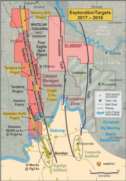 Catalyst-managed tenement holdings in the Whitelaw Gold Belt and the new EL application area on the Drummartin and Redesdale Faults.