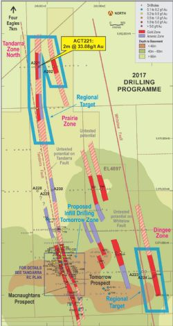Tandarra Gold Project showing location of Tomorrow Gold Zone and Dingee TARGET area