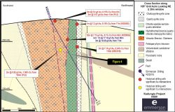 Cross section of the interpreted geology from the recent drill hole (KDD015).