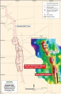 Nanadie Well Copper Deposit and Stark Copper Nickel Prospect Location Plan – showing copper mineralised zones, ground EM (Ch. 14 - Z component) image, bedrock conductors and proposed drillholes