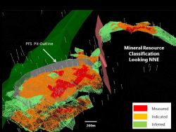 3D View of Mineral Resource Classification