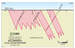 Cross section 8591000N of pegmatites intersected in drilling, Zola Prospect