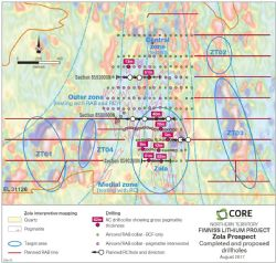 Recent and planned drilling, interpreted pegmatite geology and drill targets