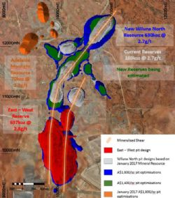 Location of mineralised shear zones over 3.5km strike length with East-West design pit