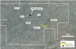 Location of bulk sampling pits in Project Area