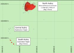 Plan View of Seymour Lake Exploration Target with North Aubry Mineral Resource Estimate
