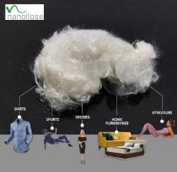 Nanollose's revolutionary Plant-Free viscose-rayon fibre with potential applications across global rayon markets