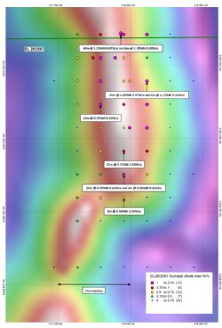Kurnalpi nickel-cobalt target drill hole collars colour coded by maximum downhole nickel %.