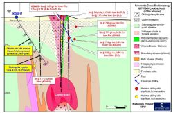 Schematic cross section of the interpreted geology from the recent drilling.