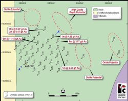 Anthill prospect drill collar plan, open high-grade intercepts and priority target areas