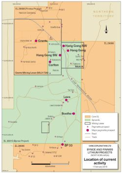 Current Exploration and drilling Pegmatite Prospects Bynoe and Finniss Lithium Projects, near Darwin in the NT.