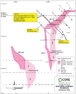 BP33, BP32 and BP32W prospects, interpreted geology and location plan of Core's drilling.