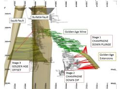 Champagne Lens – Down Dip Planned Drilling