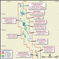 E45/2032 – Geochemical Overview of Targets and Mineralisation