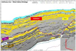 Predicted Lithology at Dorado from 2017 Seismic Inversion Project
