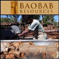 Baobab Resources plc (LON:BAO) Resultados Provisórios para o Semestre findo em 31 de dezembro de 2013.