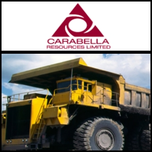 2010年12月17日澳洲股市:Carabella Resources (ASX:CLR)证实Grosvenor West炼焦煤资源