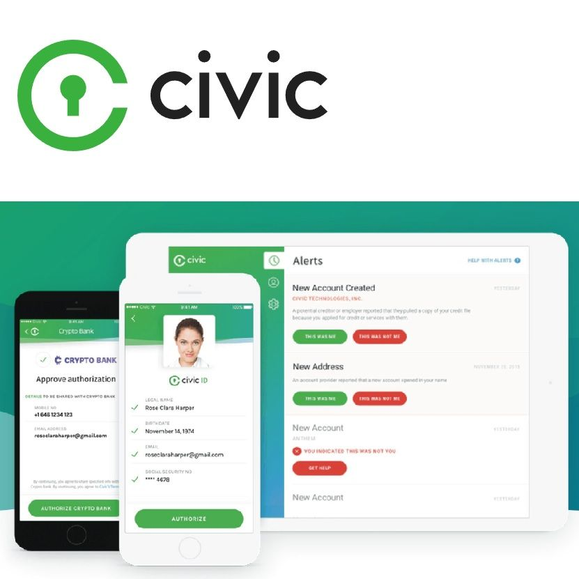 幣安(CRYPTO:BNB) 上市Civic (CRYPTO:CVC)