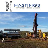 Hastings Technology Metals Ltd (ASX:HAS) 半年度報告