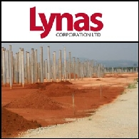 Lynas Corporation Limited (ASX:LYC)