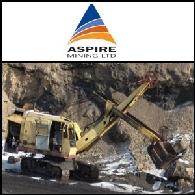 Aspire Mining Limited (ASX:AKM)
