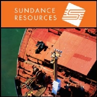 Sundance Resources Limited (ASX:SDL)