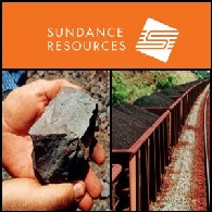 Sundance Resources (ASX:SDL)