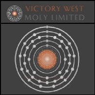 Victory West Moly Limited (ASX:VWM)