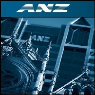 ANZ (ASX:ANZ)