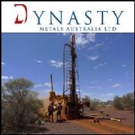 Dynasty Metals Australia Limited (ASX:DMA)