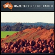 Bauxite Resources Limited (ASX:BAU)
