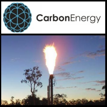 Asian Activities Report for September 16, 2011: Carbon Energy (ASX:CNX) Achieved an Innovation in Underground Coal Gasification Process