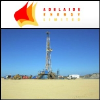 Adelaide Energy (ASX:ADE)