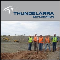 Thundelarra Exploration (ASX:THX)