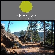 Chesser Resources (ASX:CHZ)