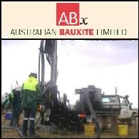 Australian Bauxite Limited (ASX:ABZ)