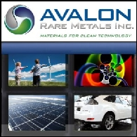 Avalon Rare Metals Inc.(TSE:AVL)