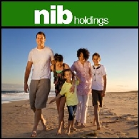 NIB Holdings (ASX:NHF)