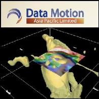 DataMotion Asia Pacific Limited