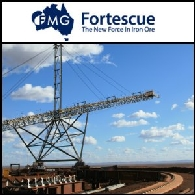 Fortescue Metals Group (ASX:FMG)