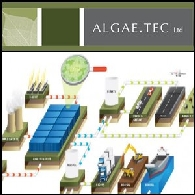 Algae. Tec Limited (ASX:AEB)