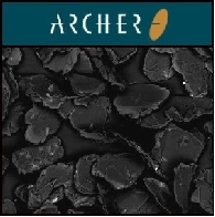 Carbon from Archer Exploration Limited's (ASX:AXE) Graphite Deposit Boosts Plant Growth