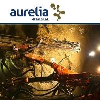 Aurelia Metals Ltd (ASX:AMI) Quarterly Activities Report - March 2015