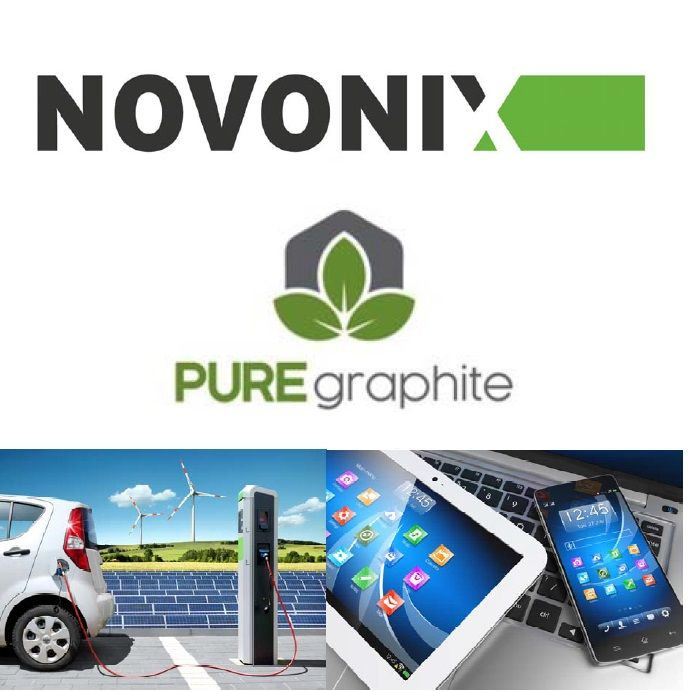 Change of Name to NOVONIX Limited