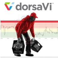 dorsaVi (ASX:DVL) Receives $1.1m Federal Government Advanced Manufacturing Growth Fund Grant to Support Enhancements to Current Manufacturing Facilities